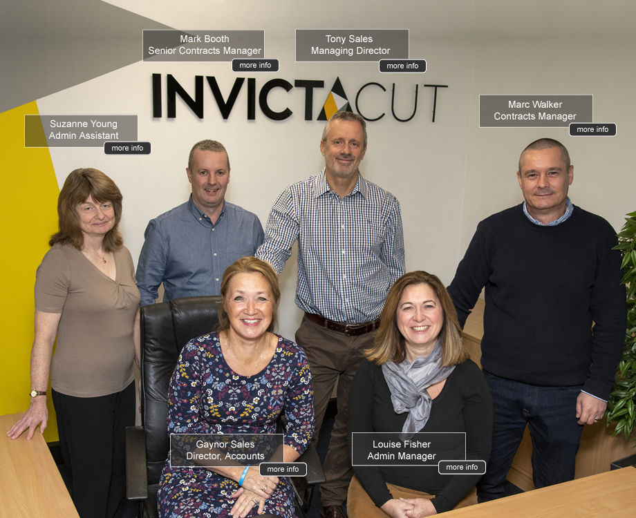 Invictacut Management Team